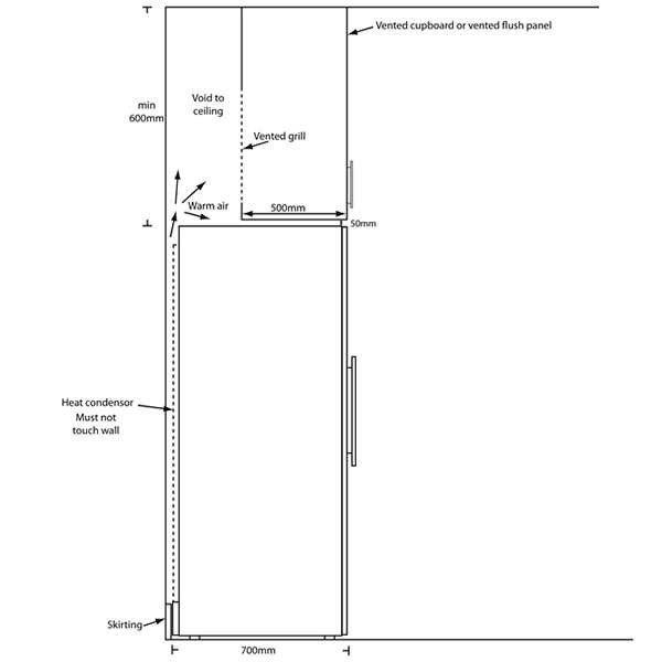Cabinet venting diagram